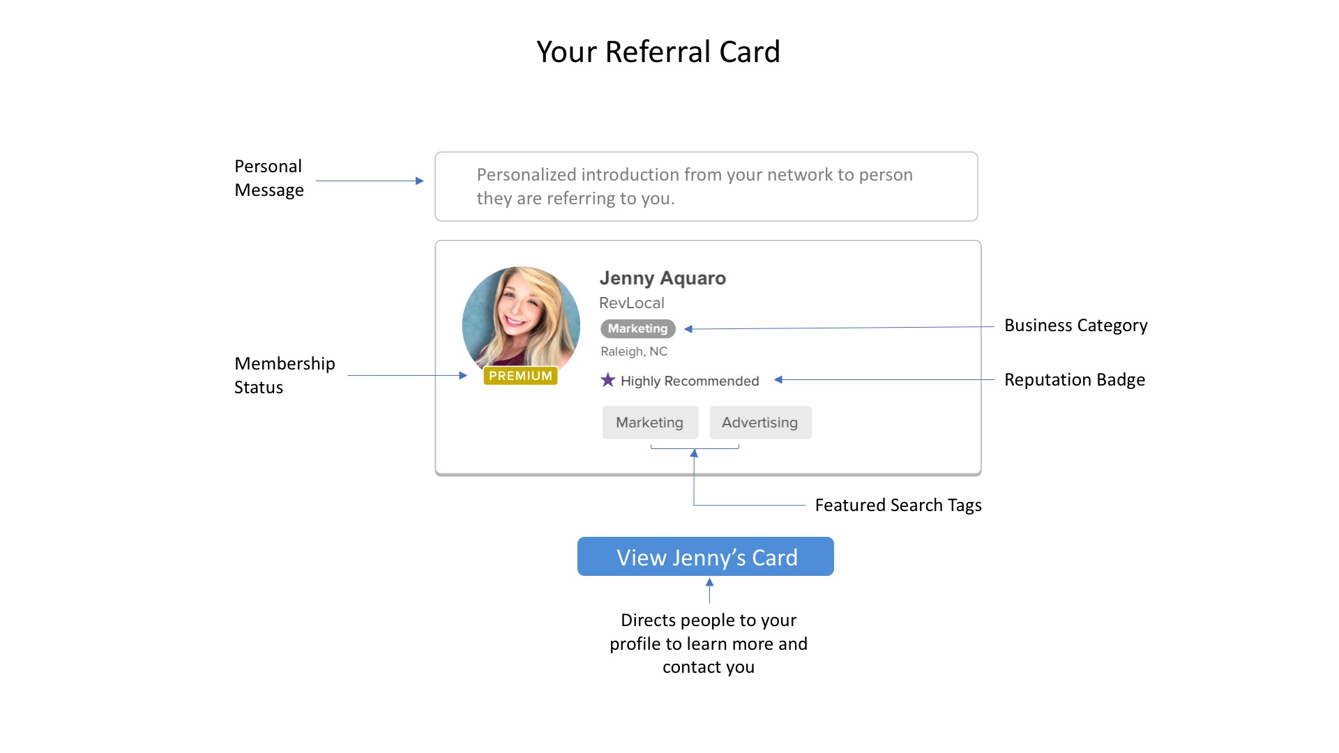 Referral_Card_Rollout.jpg